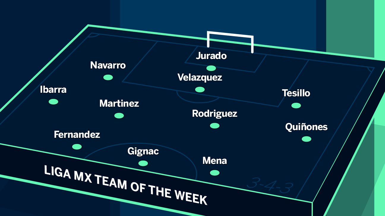 Andre-Pierre Gignac leads the line in our Liga MX Team of the Week.