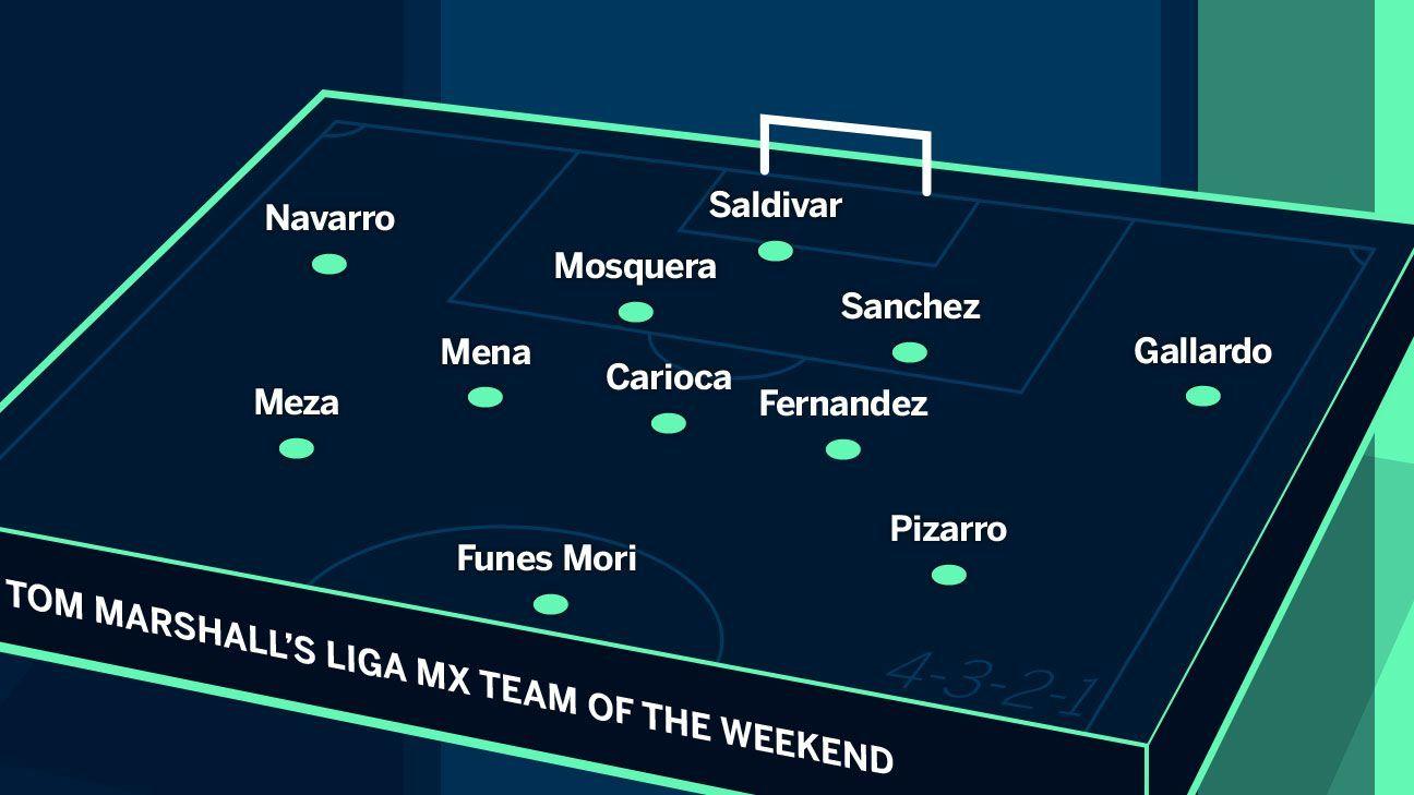 Liga MX totw 20190211