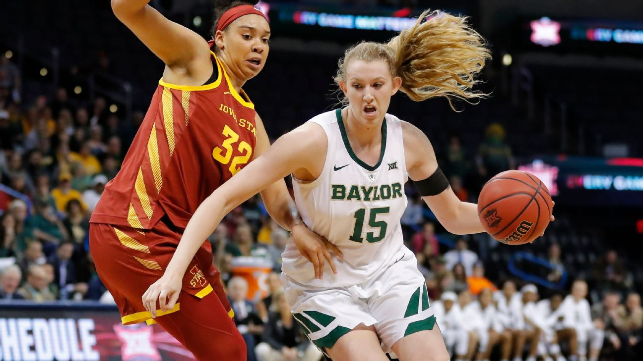 2019 NCAA women's basketball tournament -- Greensboro Regional preview
