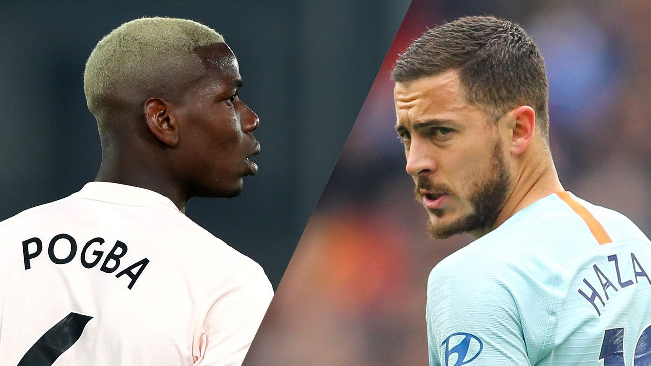 Paul Pogba and Eden Hazard have both been linked with Real Madrid.