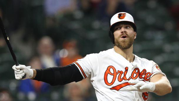 Chris Davis Stats News Pictures Bio Videos Baltimore