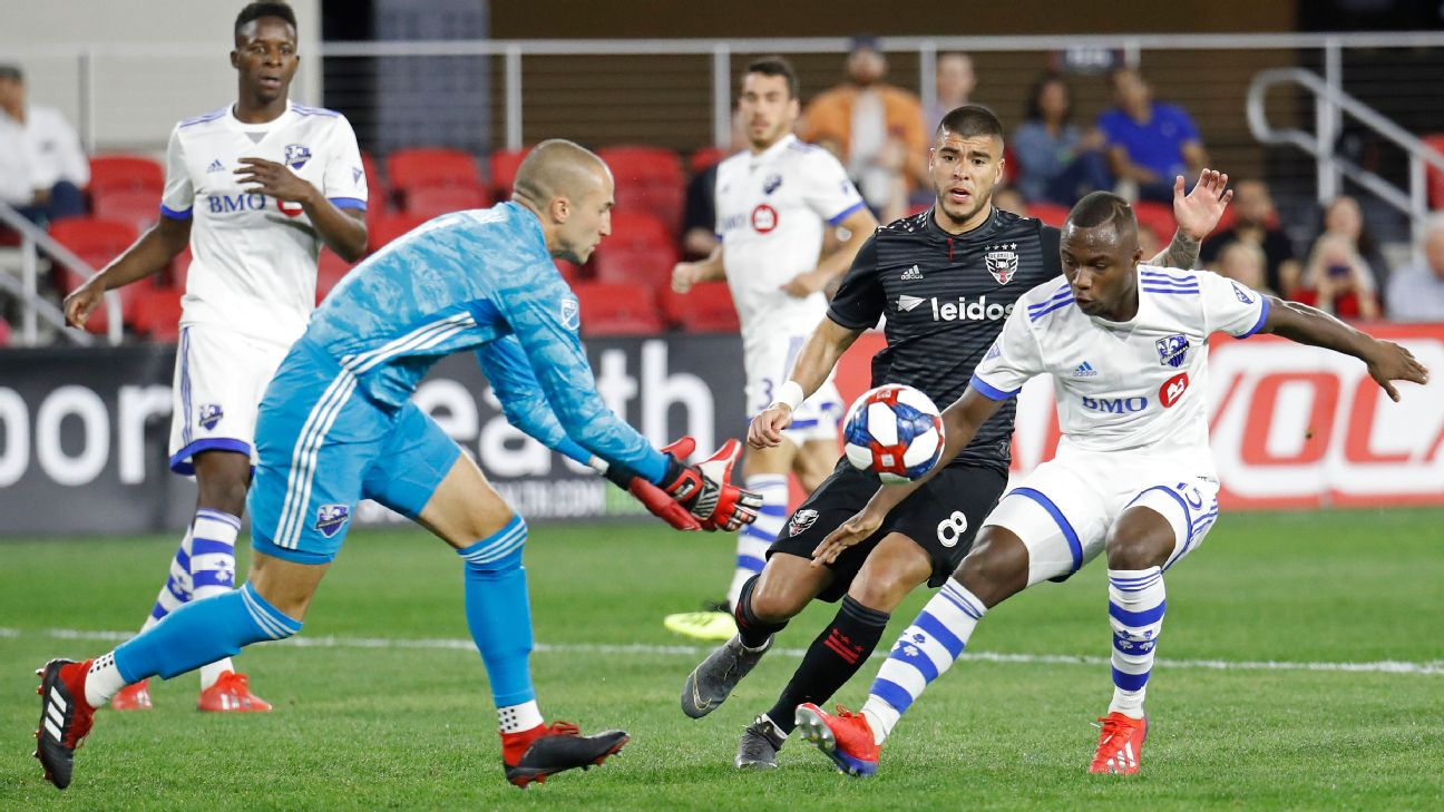 D.C. United draw with Montreal Impact without missing Rooney