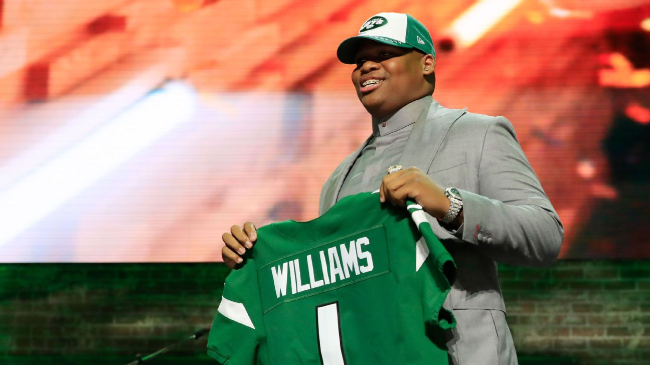 ac4896d7 Recent trends say Jets' first-round pick Quinnen Williams will be a ...
