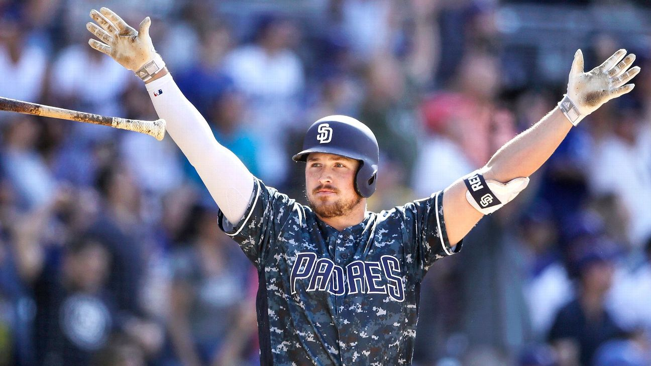 Real Or Not Padres Have Plenty Of Reasons To Stay Optimistic