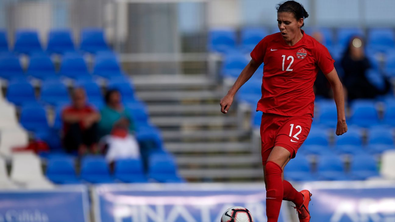 Christine Sinclair and her Canadian team aren't entering the World Cup with the same expectations as the powerhouses, but this is a dangerous squad.