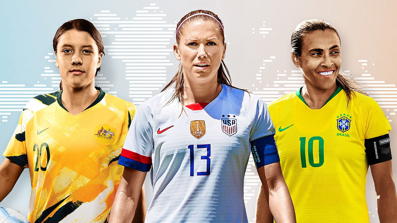 Who is the best player at the Women's World Cup?