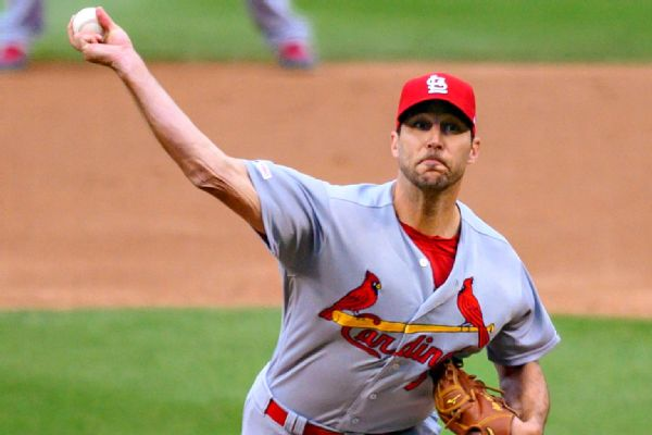 Wainwright uncertain of his future with Cardinals