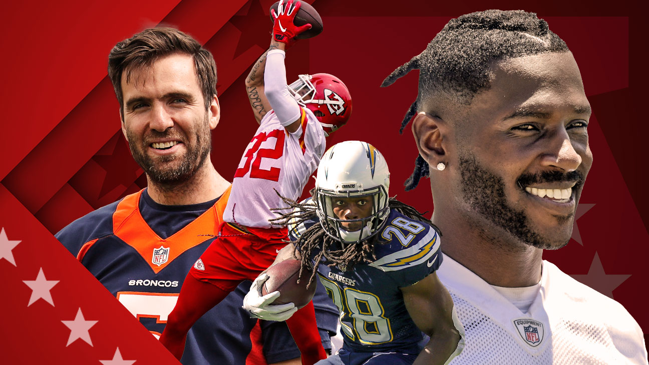 fc9f13aa9 Answering the biggest 2019 questions for all 32 NFL teams by division