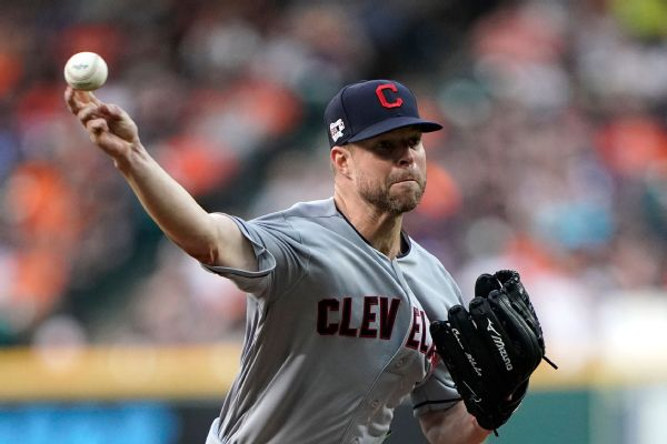 Corey Kluber Stats, News, Pictures, Bio, Videos - Cleveland