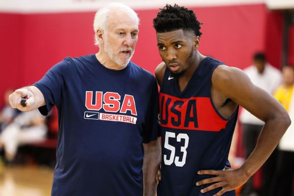 Popovich: Aussies are 'huge threat' to Team USA