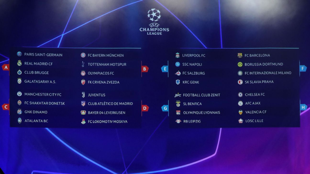 champions league draw reaction premier league clubs happy difficult for spain s big three champions league draw reaction premier