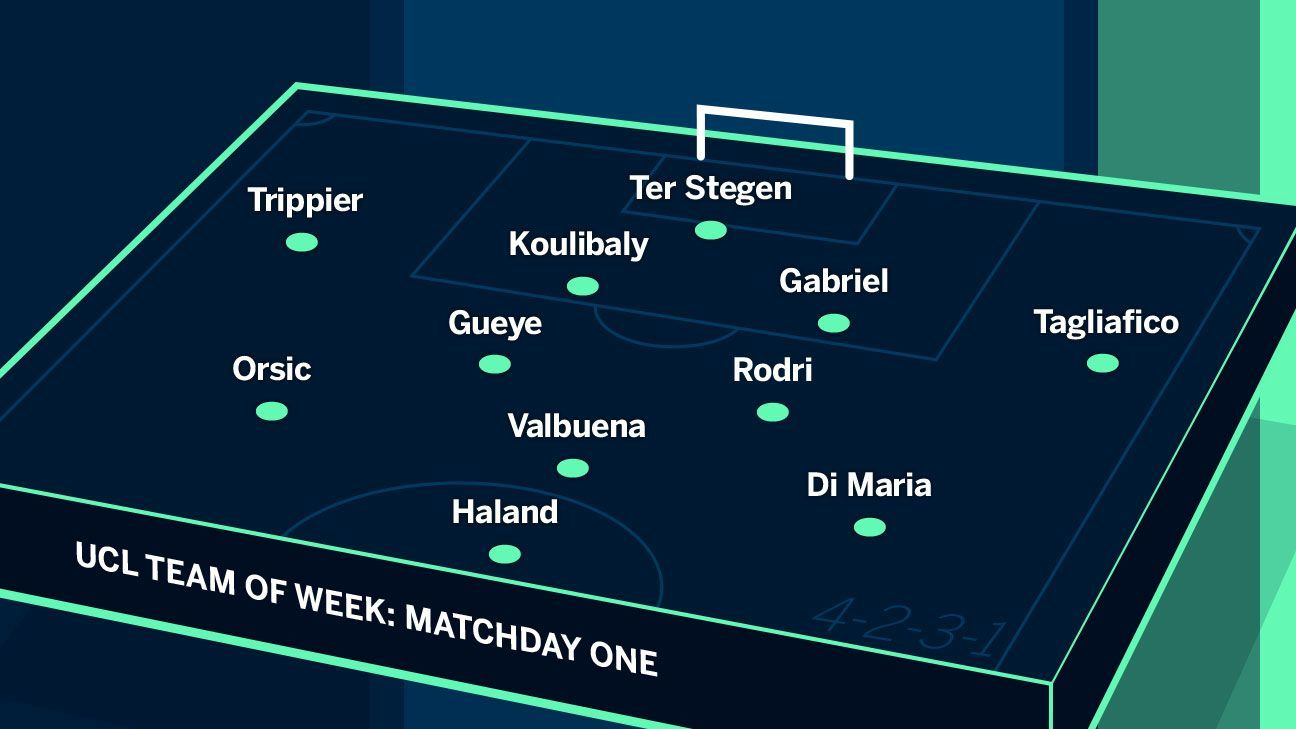 UCL TOTW matchday one
