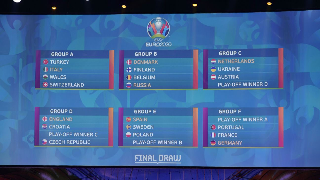 Russia 2020 Schedule.Euro 2020 Draw Germany France And Portugal Together England