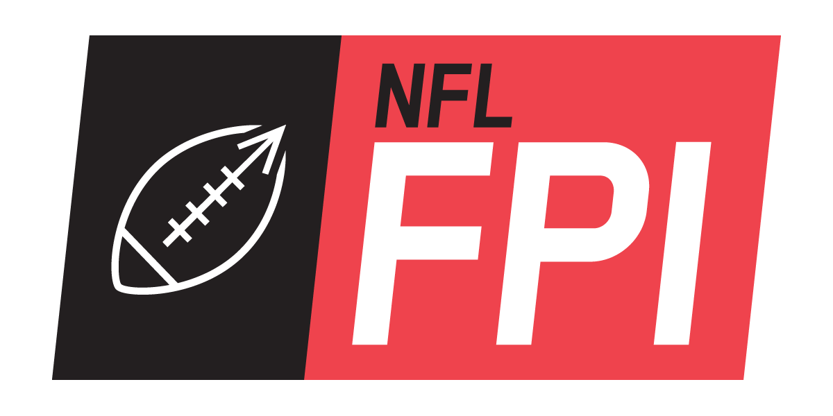 Barnwell S Guide To The 2019 Nfl Playoffs How All 12 Teams Can Win The Super Bowl