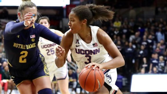 So what do we know about UConn so far this season?