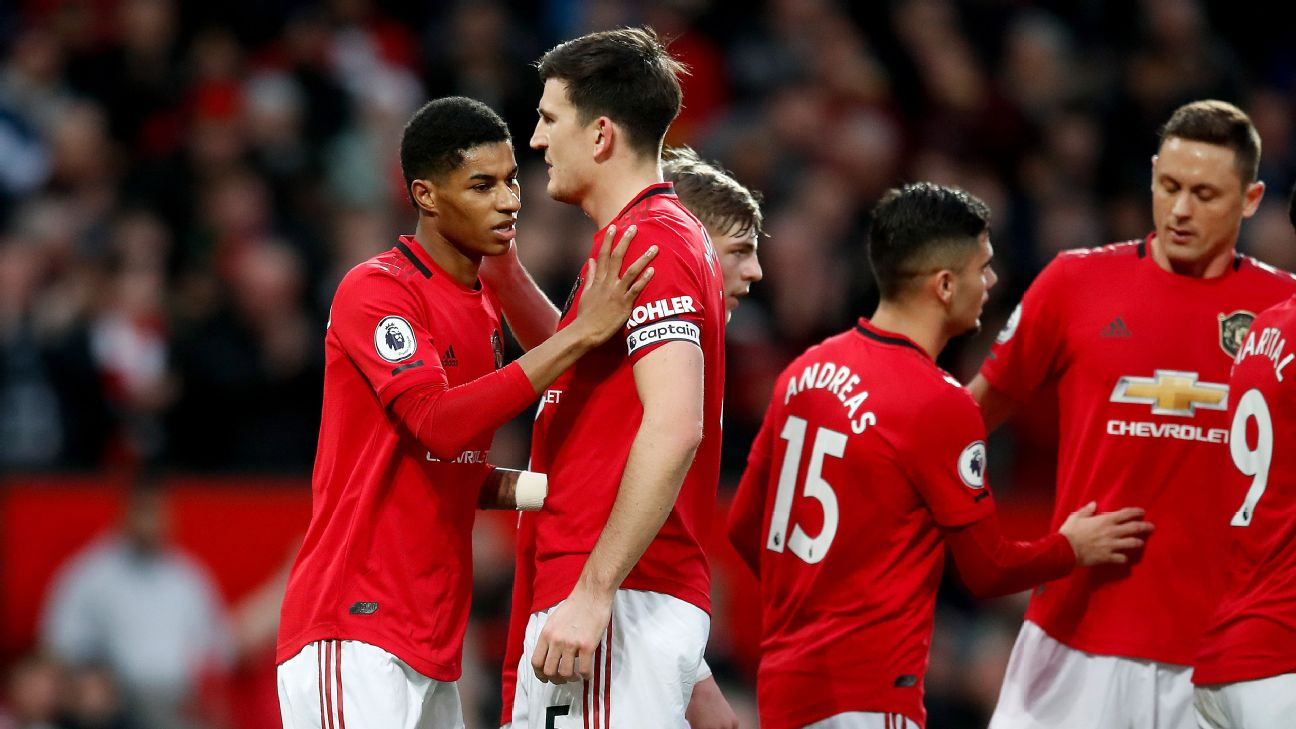 Marcus Rashford and Harry Maguire, Manchester United
