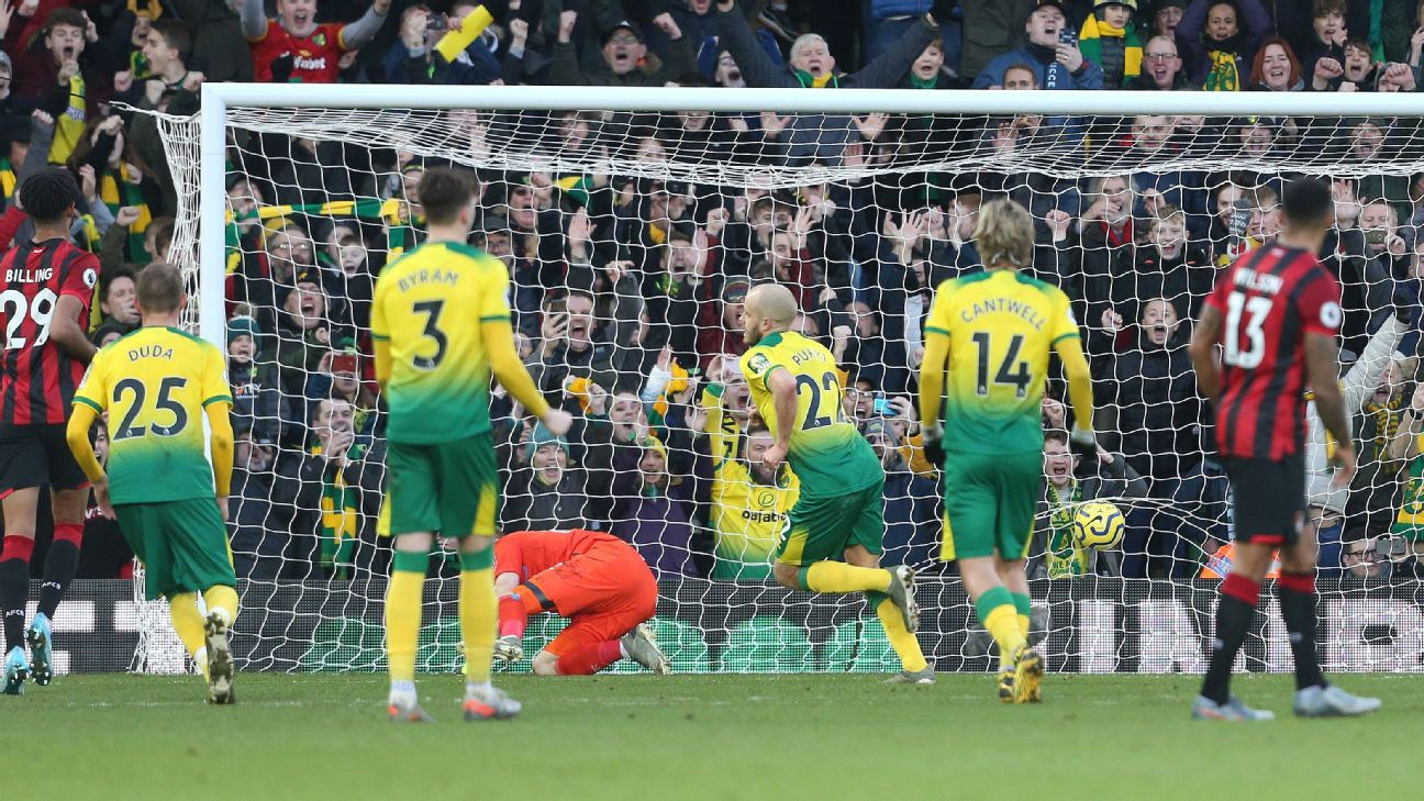 Teemu Pukki of Norwich City scores his sides first goal from the penalty spot during the Premier League match between Norwich City and AFC Bournemouth