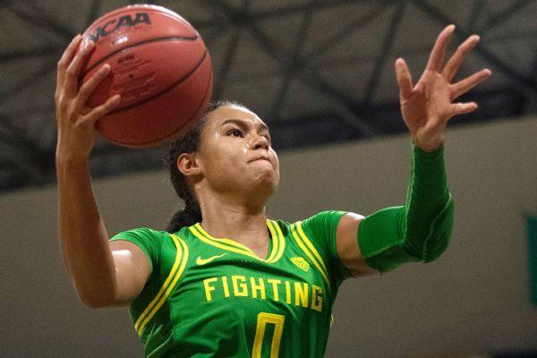 Ducks' Sabally to enter WNBA draft after season