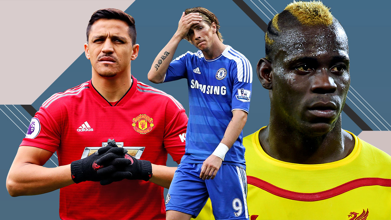 Ranking The 50 Worst Premier League Transfers Of All Time