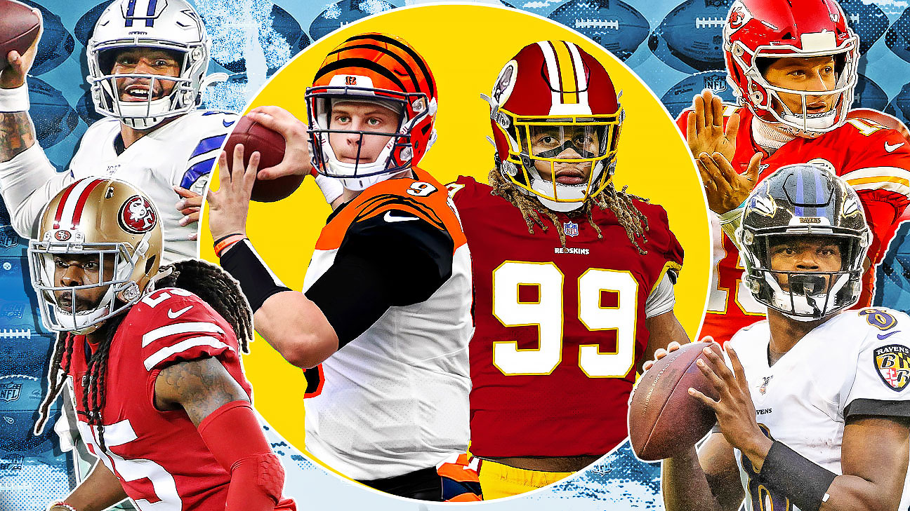 2020 Nfl Schedule Record Predictions Analysis For All 32 Teams