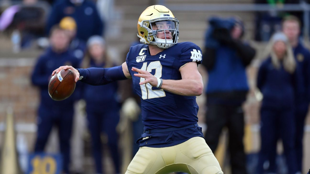 Breaking Down What S In Store For Notre Dame And The Rest Of The