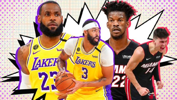 Nba Finals How The Miami Heat Are Making The Lakers Title Path More Difficult