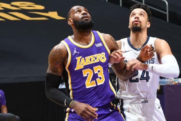 NBA warns LeBron, Kuzma for flopping vs. Grizz