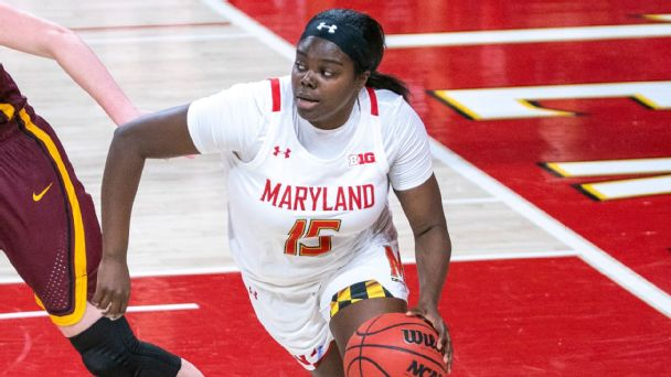 Women's Bracketology: No. 1 seeds not locked in yet as opportunity looms for Bears, Terps