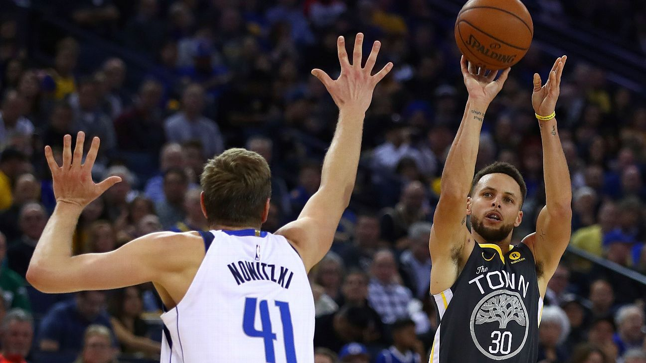 What three all-time greats are saying about Steph
