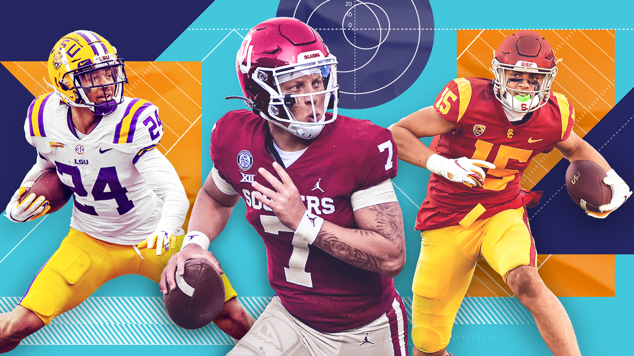 Position U: Which schools produce the most college football talent at each position