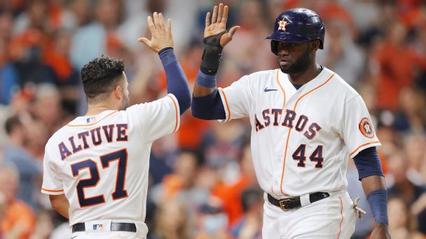 Love them or hate them, the Astros are really this good