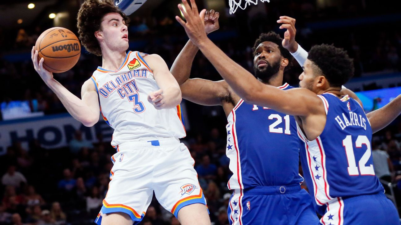 Fantasy basketball daily notes for Monday: Josh Giddey shines against 76ers